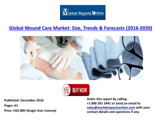 Global Wound Care Market Shares, Strategies, and Forecasts 2016 to 2020
