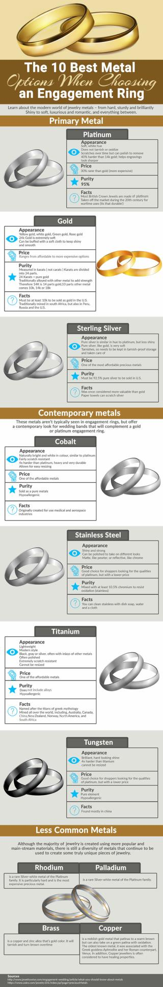 The 10 Best Metal Options When Choosing an Engagement Ring