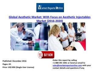 Global Aesthetic Industry: With Focus on Aesthetic Injectables Market Analysis & 2020 Forecasts