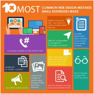 10 Most Common Web Design Mistakes Small Businesses Make