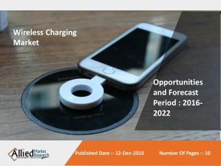 What Are The Global Growth For inductive charging