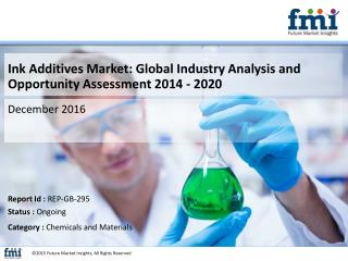 Ink Additives Market , 2014-2020 by Segmentation Based on Product, Application and Region
