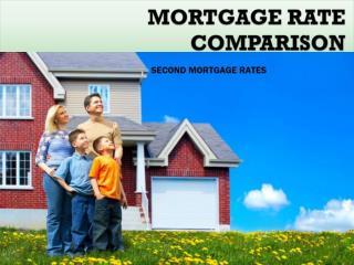 Online Mortgage Calculator