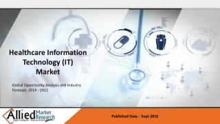 Healthcare Information Technology (IT) Market Size, Share & Industry Research