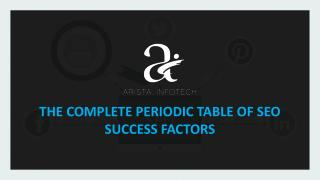 The Complete Periodic Table of SEO Success Factors