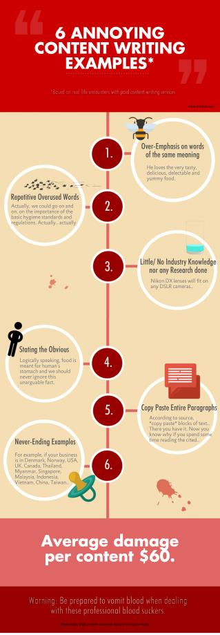 6 Disastrous Content Writing Samples