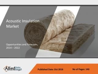 Acoustic Insulation Market - Industry Set To Grow Positively