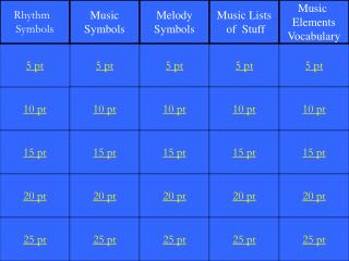 Easy Music Jeopardy