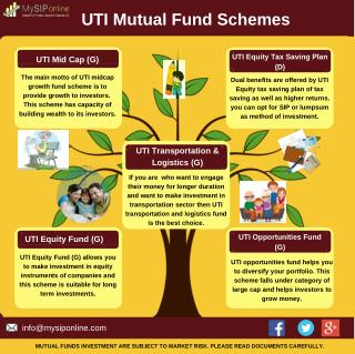 Check Out Updates Of all UTI Mutual Fund Schemes : My SIP Online