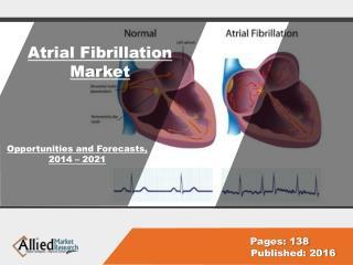 Atrial Fibrillation Ablation Market Size 2022