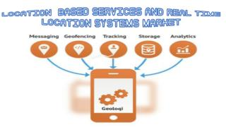 Global Location-Based Services System Market