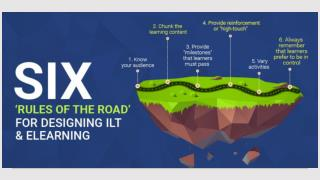 Six 'Rules of the Road' for Designing ILT and eLearning