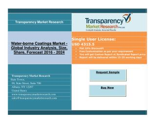 Water-borne coatings Market helps to provide harder coating VOC Architecture: Market Trends by 2024