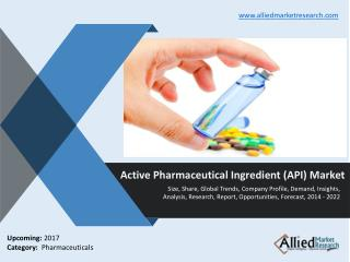 Active Pharmaceutical Ingredient Market by Synthesis & Type