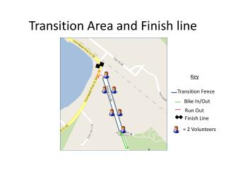 Transition Area and Finish line