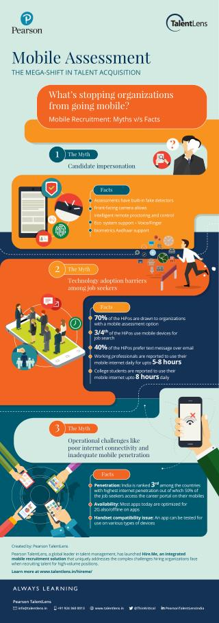 Mobile Recruitment: Myths v/s Facts