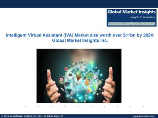 Global Intelligent Virtual Assistant Market size worth over $11bn by 2024