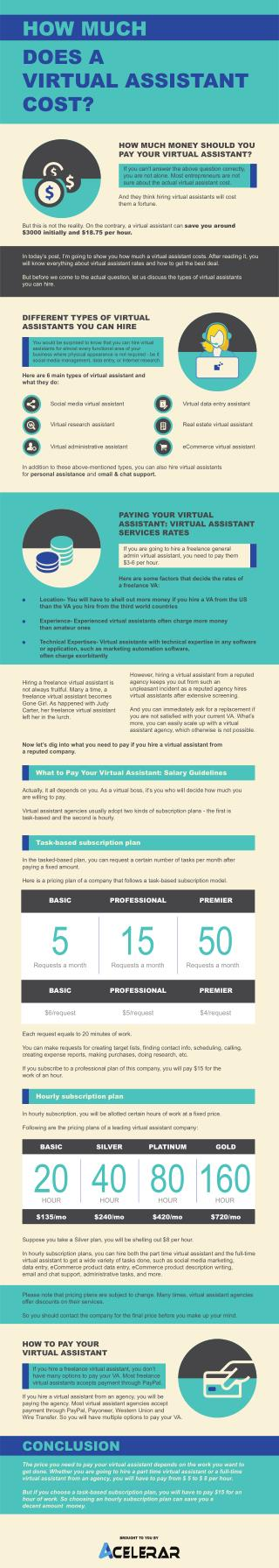 How Much Does a Virtual Assistant Cost?