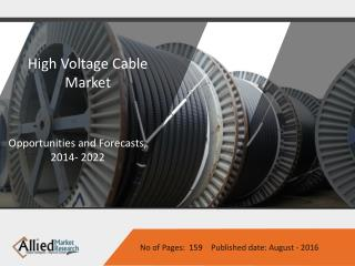 High Voltage Cable Market by Type