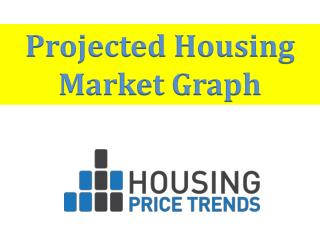 Projected Housing Market Graph