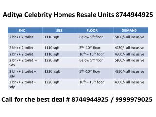 Aditya celebrity homes resale units 8744944925