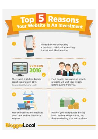 Your Website Is An Investment, Not An Expense