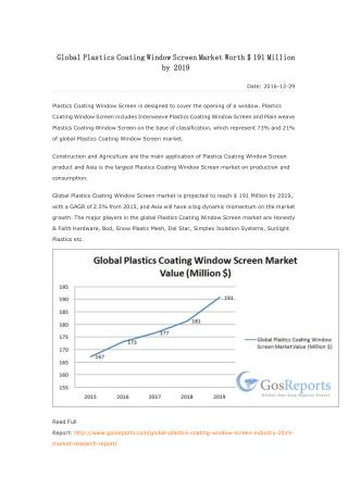 Global Plastics Coating Window Screen Market Worth $ 191 Million by 2019