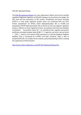 PI3K-AKT Signaling Pathway