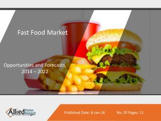 Change In Consumer Taste And Preference Is A Key Impacting Factor In The Fast Food Market.