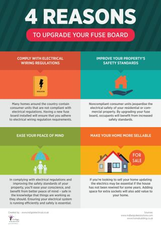 4 Reasons to Upgrade Your Fuse Board