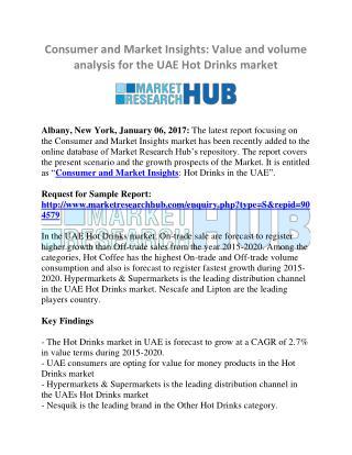 UAE Hot Drinks Market Value and Volume Analysis Market Report