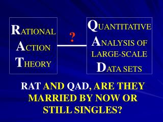 RATIONAL ACTION THEORY