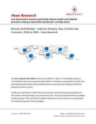Benzoic Acid Market to Grow at 3.2% CAGR Till 2024 - Research Report by Hexa Research