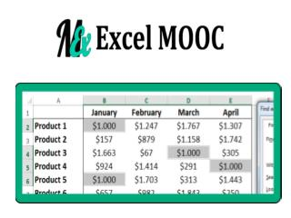Online Learn Microsoft Excel : Excel Shortcuts | Excel tutorial