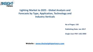 Lighting Market to 2025 Forecast & Future Industry Trends |The Insight Partners