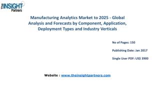 Manufacturing Analytics Market with business strategies and analysis to 2025 |The Insight Partners