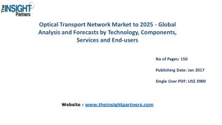 Optical Transport Network Market with business strategies and analysis to 2025 |The Insight Partners