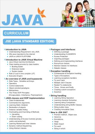 JAVA Training & Certification Institutes In Delhi, Noida, Ghaziabad, Gurgaon, Faridabad, Greater Noida, Jaipur