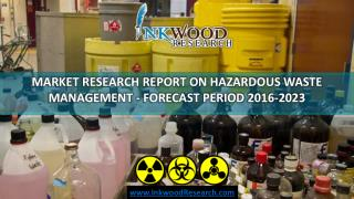 Global Hazardous waste Management Market Insights, Forecast By Inkwood Research
