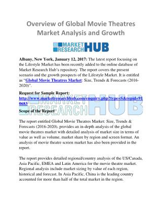 Overview of Global Movie Theatres Market Analysis and Growth