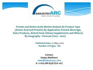 Protein And Amino Acids Market Globally to Register Highest Growth by 2020