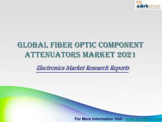 Global Fiber Optic Component Attenuators Market 2021: Aarkstore