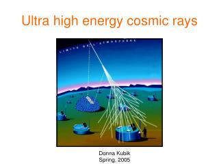 Ultra high energy cosmic rays