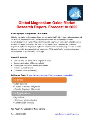 Global Magnesium Oxide Market Research Report