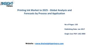 Printing Ink Market to 2025-Industry Analysis, Applications, Opportunities and Trends |The Insight Partners