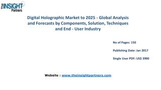 Digital Holographic Market to 2025-Industry Analysis, Applications, Opportunities and Trends |The Insight Partners