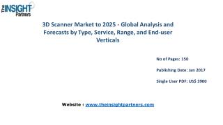 3D Scanner Market Share, Size, Forecast and Trends by 2025 |The Insight Partners