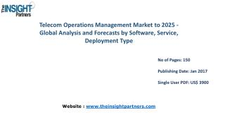 Telecom Operations Management Market to 2025 Forecast & Future Industry Trends |The Insight Partners