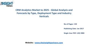 Comprehensive Information & Analysis Report on CRM Analytics Market - 2016 to 2025 |The Insight Partners