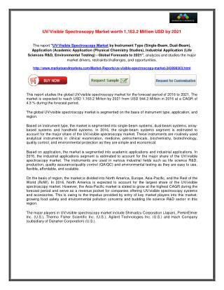 UV/Visible Spectroscopy Market worth 1,163.2 Million USD by 2021